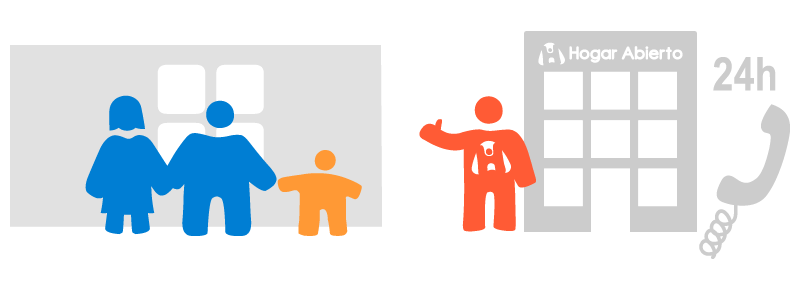Hogar Abierto - Acogimiento Familiar: Apoyos durante Acogimiento
