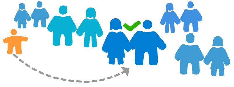 Hogar Abierto - Acogimiento Familiar: Selección de Familia y Acoplamiento
