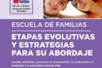 Taller para familias sobre Etapas Evolutivas y Estrategias de Abordaje desde Torremolinos